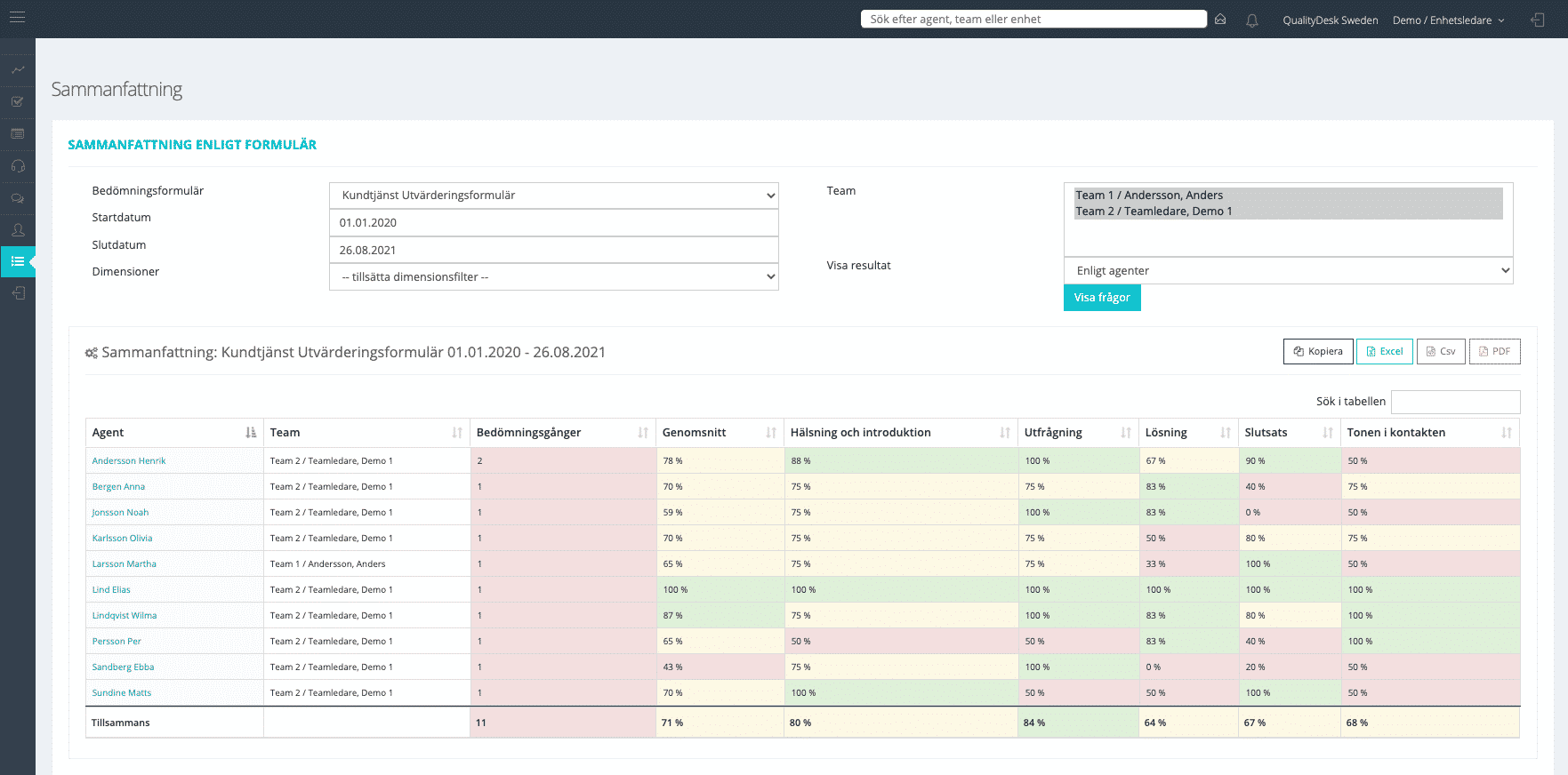 picture of the report view